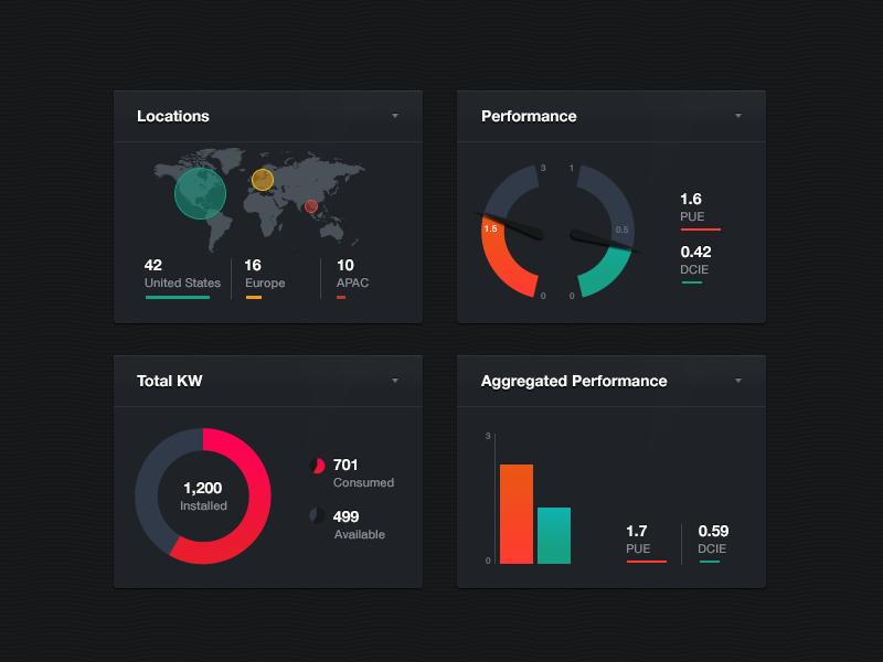 黑色超酷的图表分析UI界面设计 psd素材下载