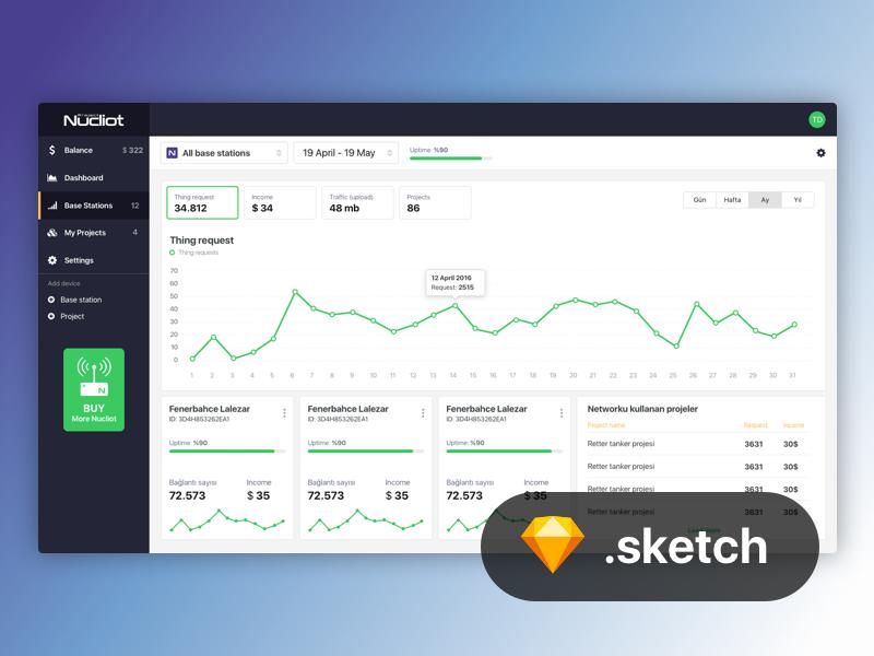 智能WIFI后台管理系统UI界面设计sktech素材下载