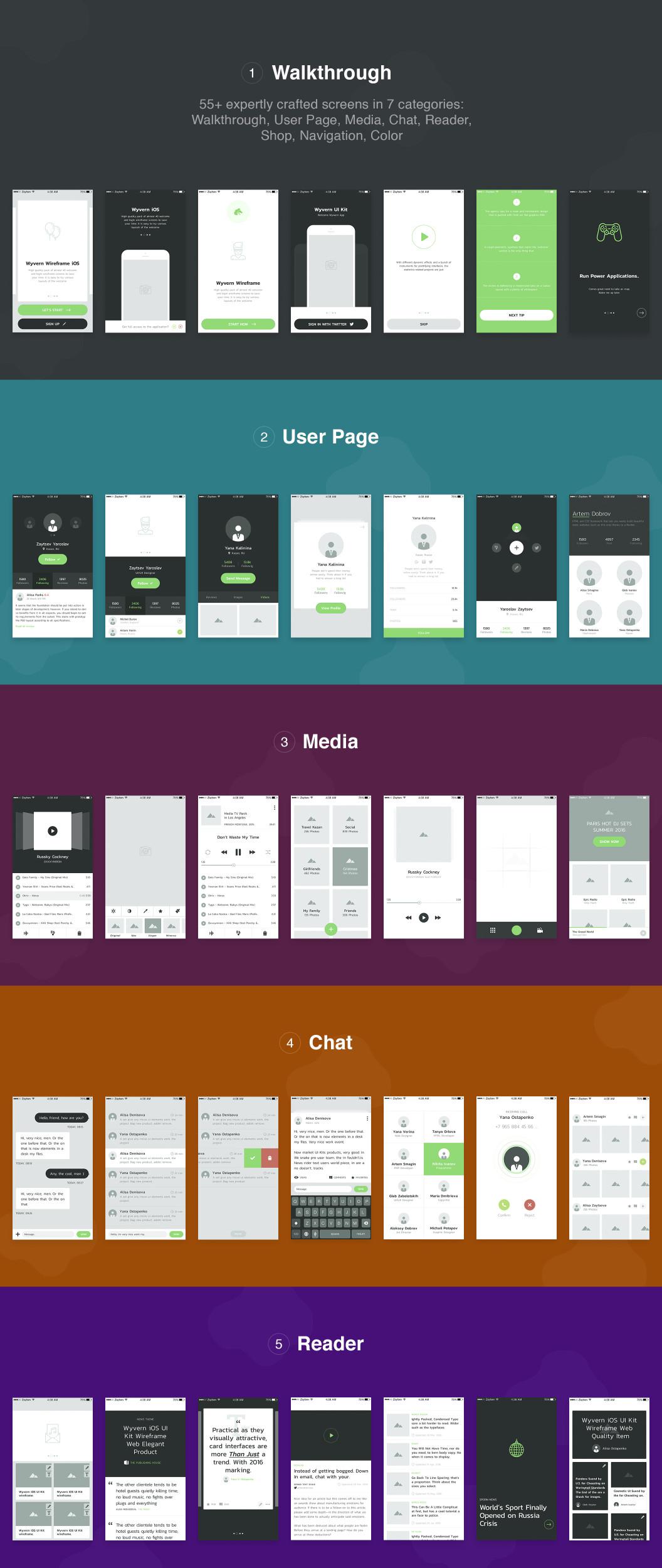 55个UI界面设计套件下载 sketch素材下载 主题包-第1张