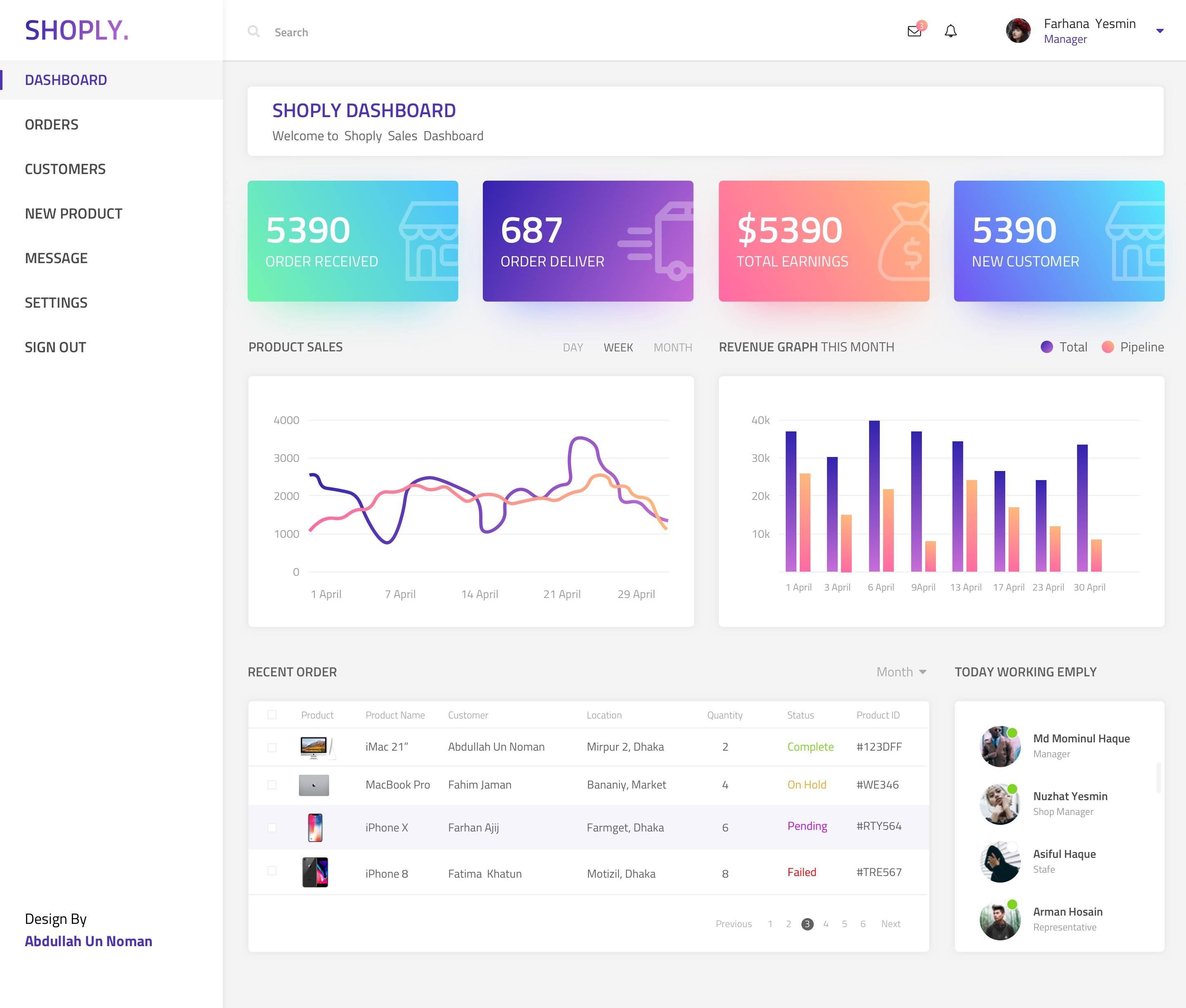 Shoply 后台UI界面设计 sketch素材下载 网页模板-第1张