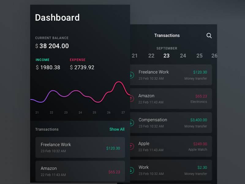 互联网金融app 后台数据表界面设计.sketch素材下载 界面-第1张